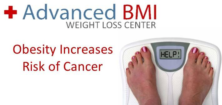 Obesity Increases Risk of Cancer