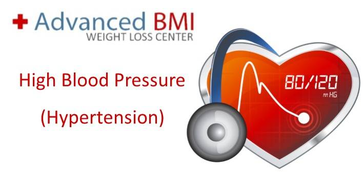 High Blood Pressure (Hypertension) in Lebanon by Dr Nagi Safa