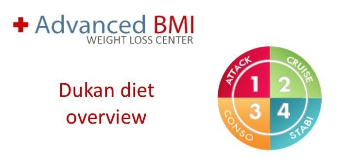 Dukan Diet in Lebanon