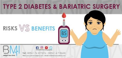 Obesity, Type2 Diabetes and Bariatric Surgery
