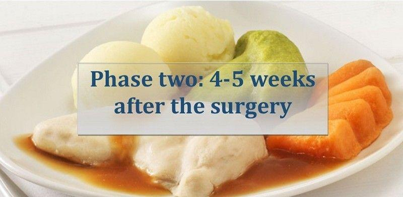 Second two weeks diet after weight loss surgery for Lebanon