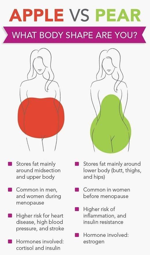 Metabolic syndrome Lebanon 1