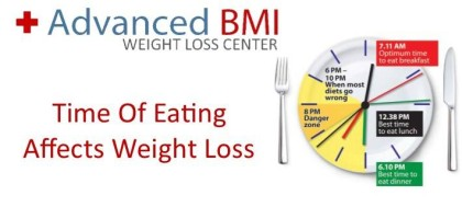 Time Of Eating Affects Weight Loss