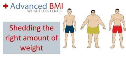 body types - Advanced BMI Lebanon