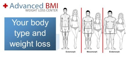 Your body type and weight loss