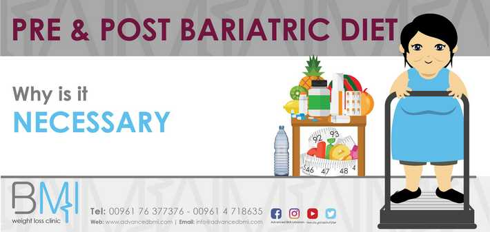 Pre and Post Bariatric Diet